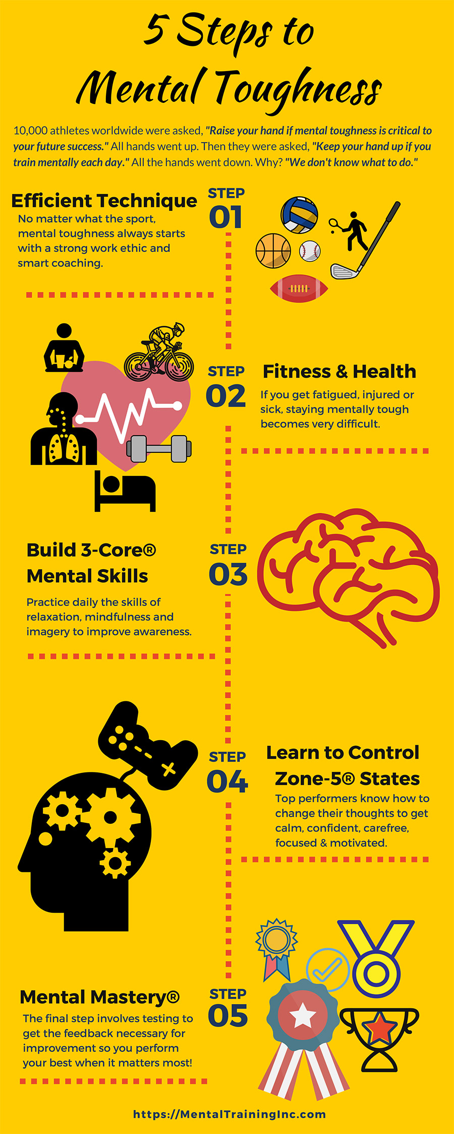 5-Steps-to-Mental-Toughness-Infographic