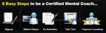 CMC-How-To-Icons